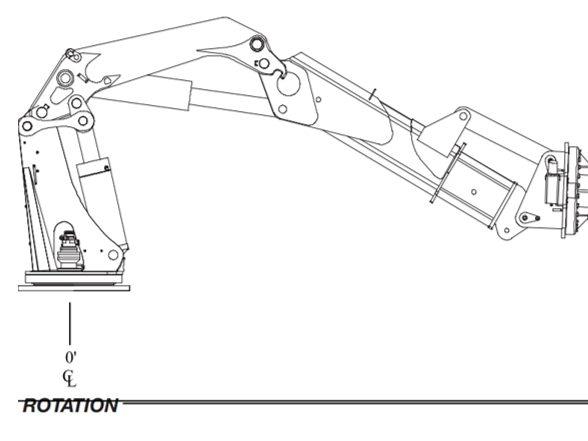 Operador de Pluma HIAB con Manipulador  de llantas STELLAR